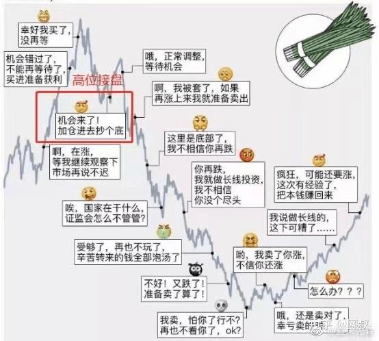 原创             还有心情在这编段子,说明股市还没到底?