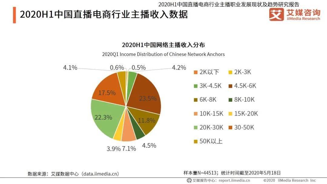 2021人口有没钱_微信没钱的图片