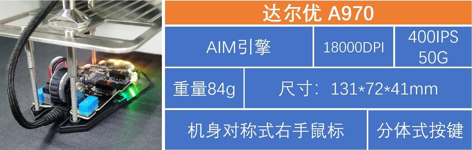 为游戏而生的AIM引擎,达尔优A970精准度测试