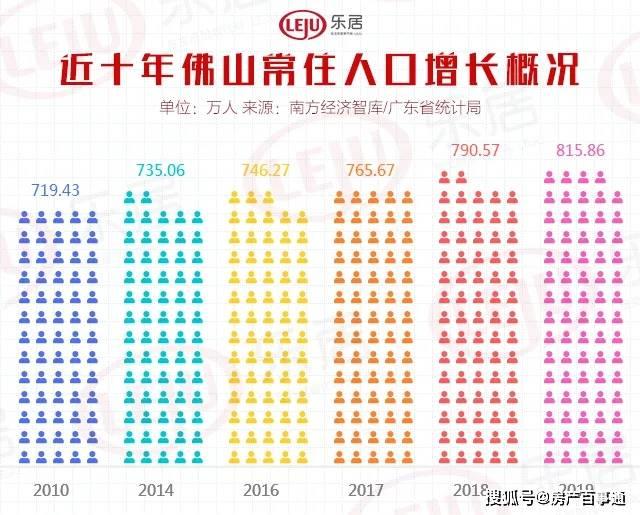 烟台gdp破万亿2021_GDP破万亿,房价排名全国第九,2021年在福州如何买房