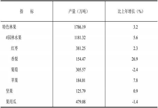 新疆各县gdp_稀有数据,2020年新疆生产建设兵团各师市GDP