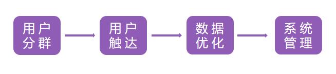 引爆品牌增长,可复制的4个小红书精细化运营方法