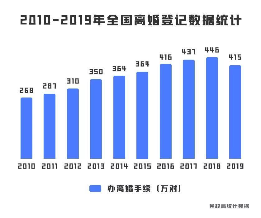 昆明市人口数量_昆明人口增速西南省会城市垫底 再不 抢人 就来不及了