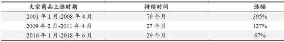 天顺注册-首页【1.1.4】  第2张