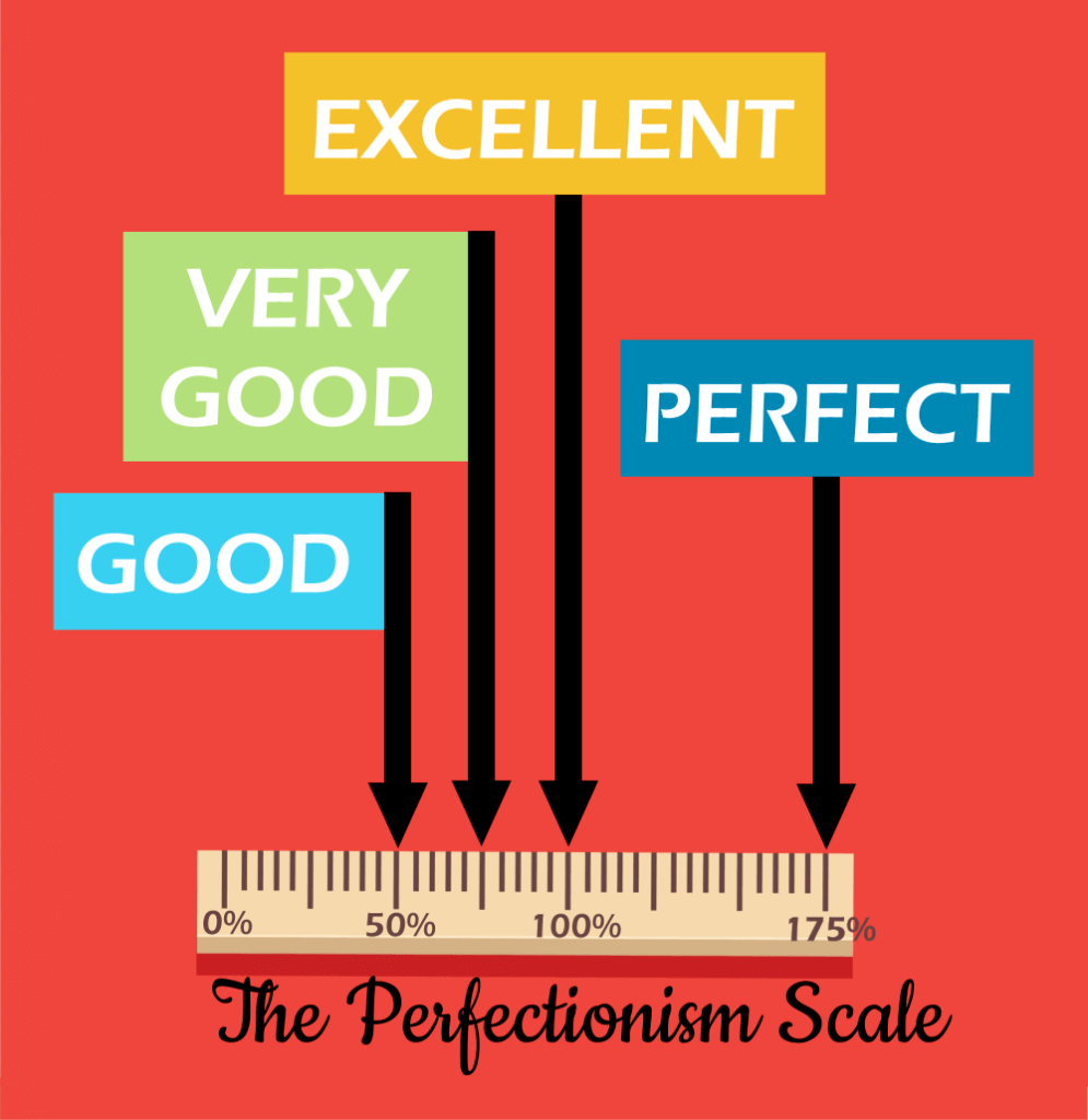完美主义者的心理特征 完美主义者的痛苦