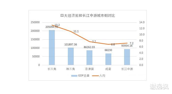 2020年太原GDP_太原2020年GDP达到5000亿现实吗,估计能达到多少