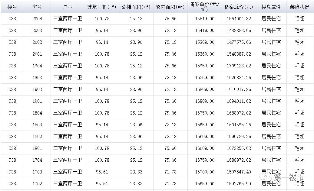 星辉app-首页【1.1.3】