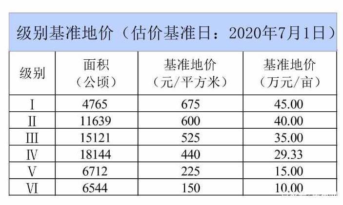 南昌2021预计gdp_中行研究院 预计2021年中国GDP增长7.5