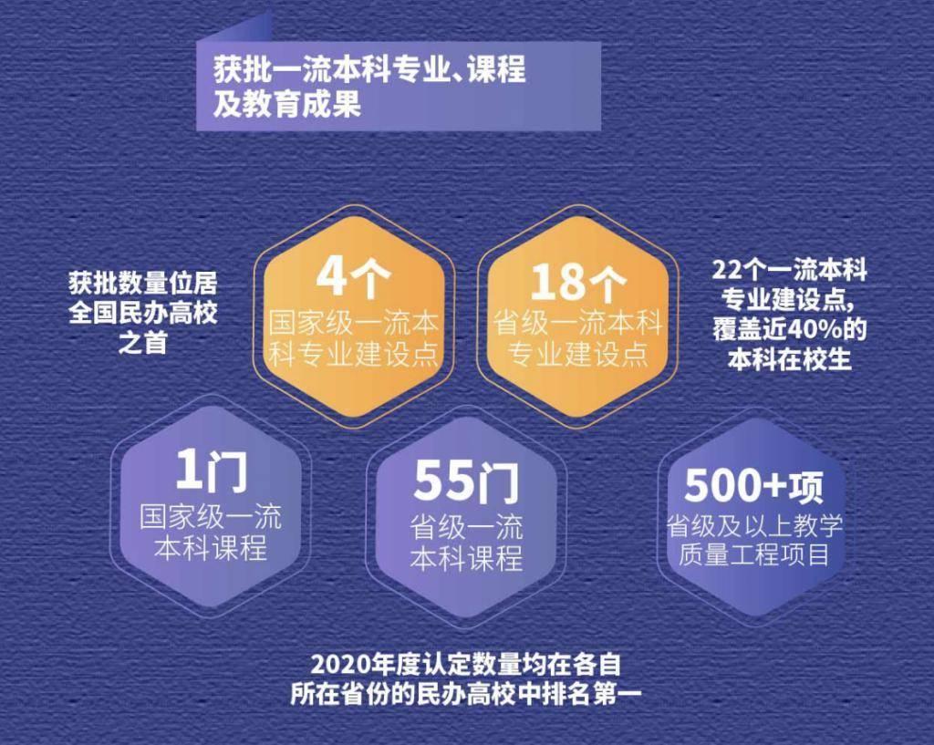 """东软教育(9616.HK):严重低估的 IT 教育龙头,""""一体两翼""""只等风来"""