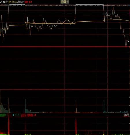 原创             A股收评:指数翻红,却有近3000家个股下跌,为何?