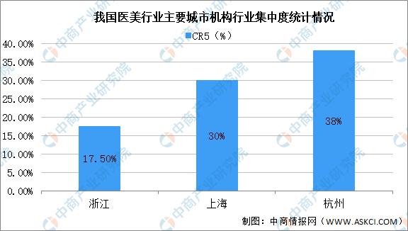 2021年浙江人均收入_浙江大学