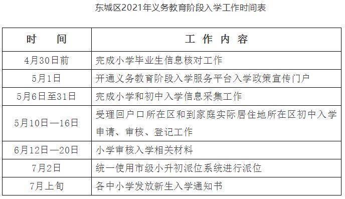 北京东城入学政策公布:多校划片为主,单校划片和多校划片相结合
