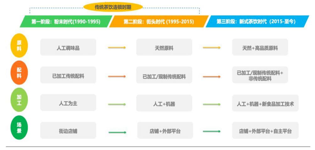 "IPO速递   佳禾食品:新茶饮时代的""彷徨者"""
