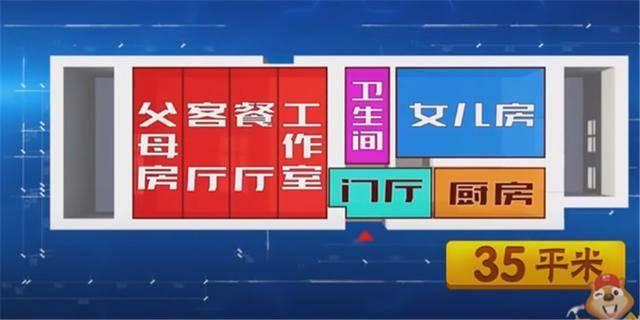 一家四口蜗居北京35㎡半地下房,终日无光,洗菜做饭全在卫生间?  第4张