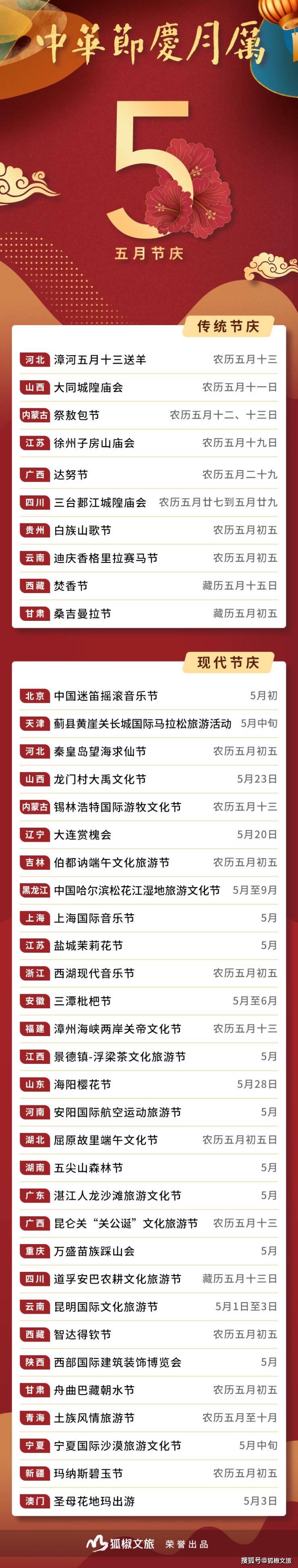 中华节庆月历|5月节庆:广西达努节 上海国际音乐节等你来!