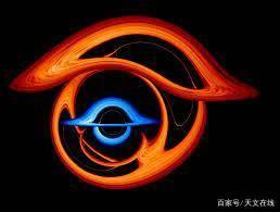 看两颗黑洞在苍穹间共舞,着实的壮观  第5张