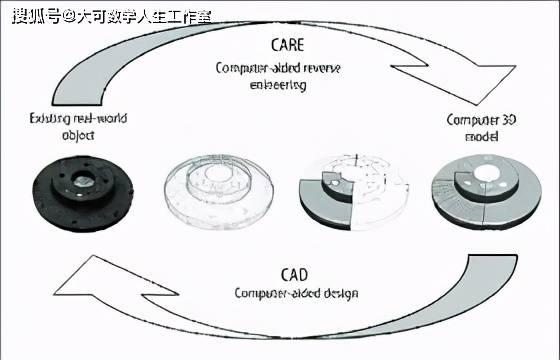 美国物理学家鲍勃拉扎解释UFO飞行原理内部空间如何扭曲空间  第10张