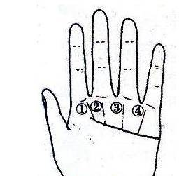 """秘传手相古相法精解:手相""""感情线""""、详细图文解析、值得收藏!  第37张"""
