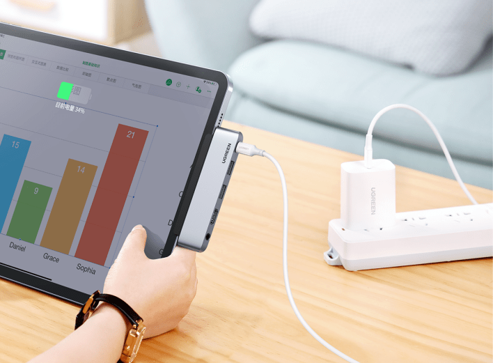 原创             新iPad性能逆天,一个雷电3就取代所有接口?搞清楚不会被坑