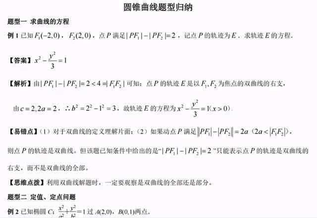 高中数学:圆锥曲线题型技巧,解决万年难题!只此一份