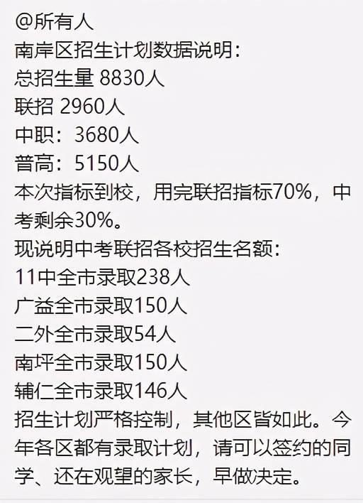 推测,从指标到校名额看2021重庆中考联招名额