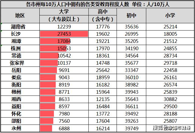 千万人口城市_大扩容!中国又多了3个千万人口城市