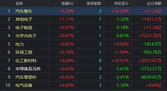 原创              A股:今天,市场风格又变了