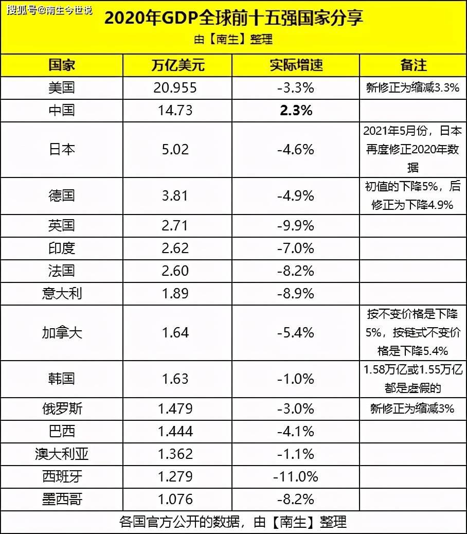 澳大利亚对比日本经济gdp_中国买家澳洲掀扫房潮 澳媒称其充当冤大头