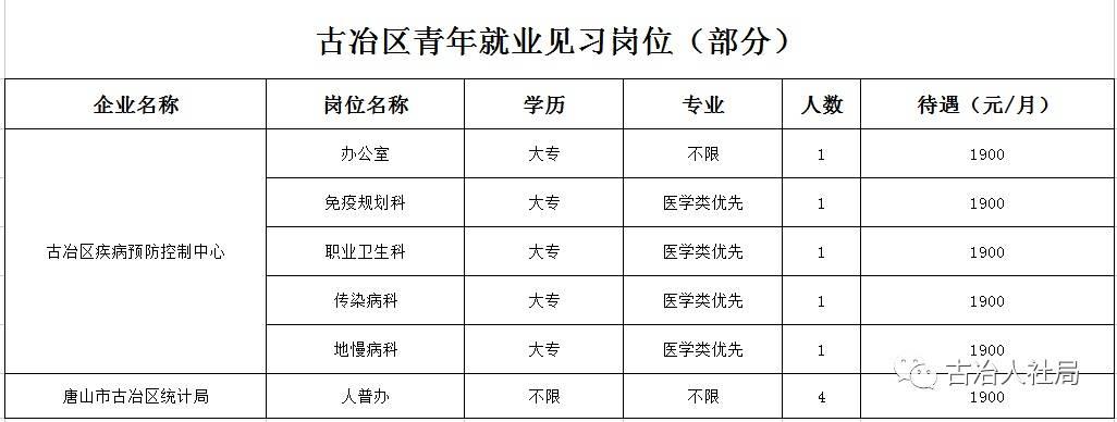 """唐山人口_用数据说话打假""""唐山楼市崩盘论""""!"""