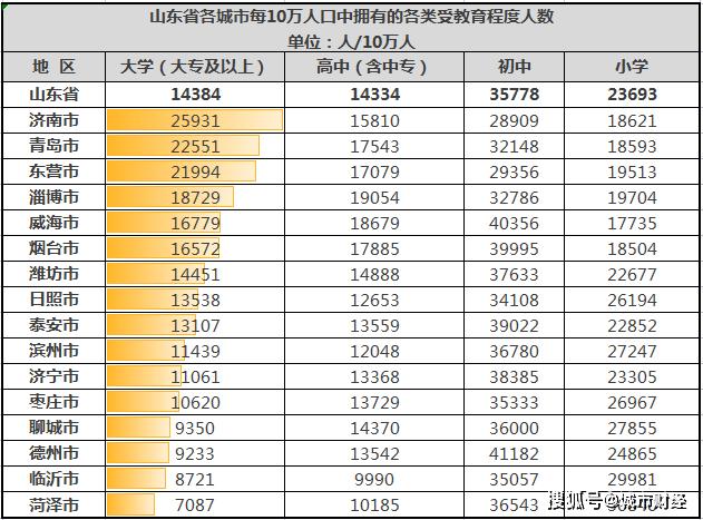 青岛出生人口_青岛上半年出生人口4.5万同比降21 这个区最敢生
