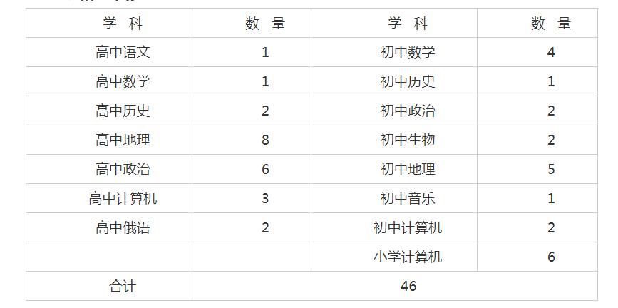 宝清县人口_黑龙江双鸭山一个县,面积超一万平方公里,被誉为天府之城