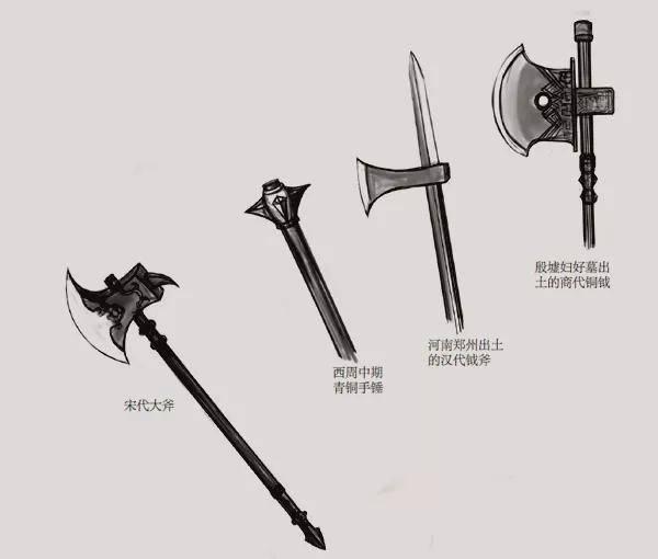 中国古代兵器:斧乐通LT118、钺、锤的实战操作