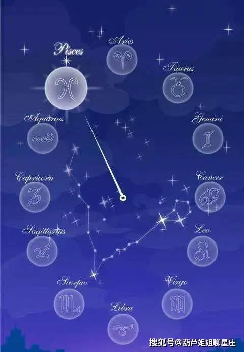 5月28日,十二星座,星座运势