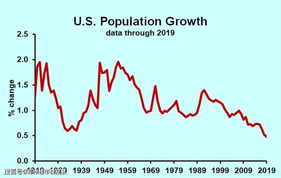 gdp对于经济发展的重要性_经济发展