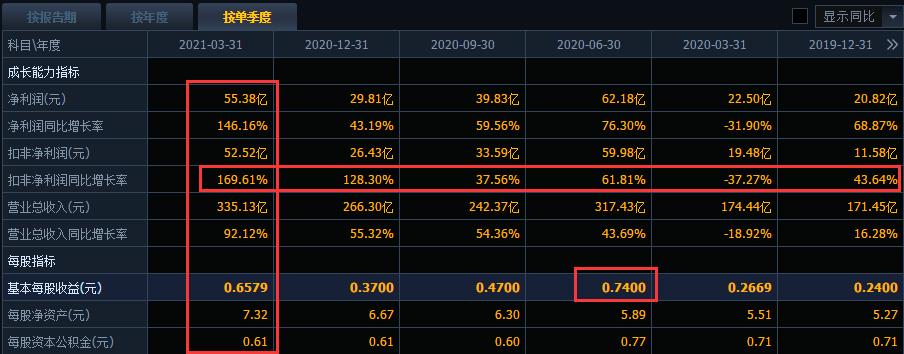 三一重工:理应得到资本市场的亲赖,却距离跌破前低点近在咫尺,能止跌了吗?