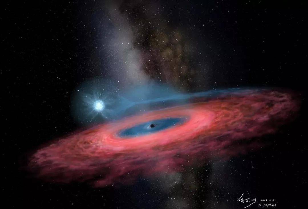 现身:中国主导发现银河系中的黑洞巨兽