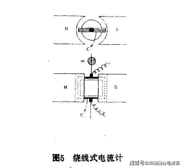 心电监测呼吸的原理_心电监测图片