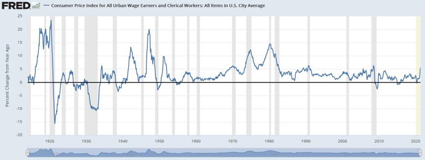 诺亚财富完善金融服务,从通胀看股市影响                                   图2