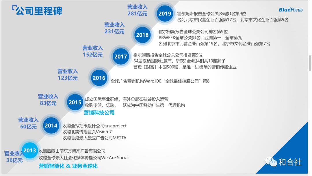 品牌营销人创意会在北京成功举办(图20)