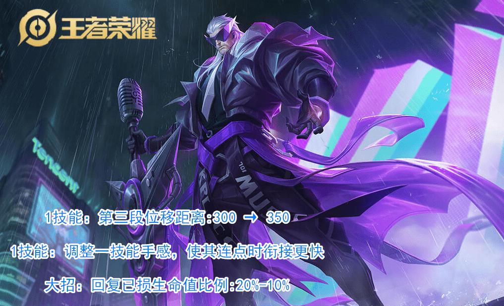 《王者荣耀》四大英雄调整(孙尚香为皮肤作铺垫)