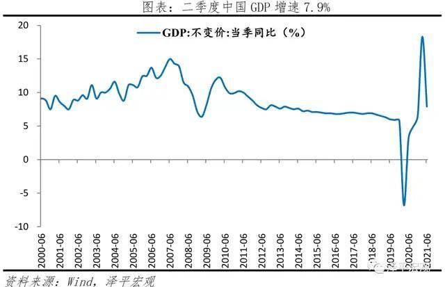 任泽平:政治局会议传递重大信号!穷人通缩、富人通胀