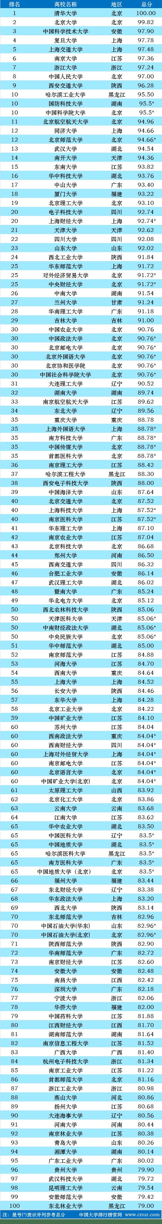 2021里番排行榜_2021年1月新番哪些动漫好看2021年一月新番里番排行榜
