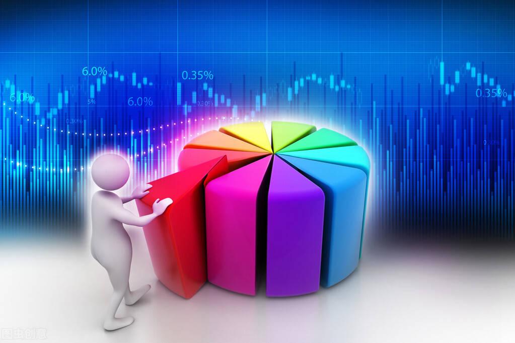 网红、主播利润高,该如何来避免20%到40%的个人所得税呢?