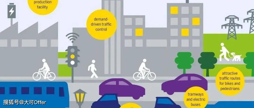 代尔夫特理工交通Ph.D.职位 可持续交通Mobility的数据管理及相关增强服务