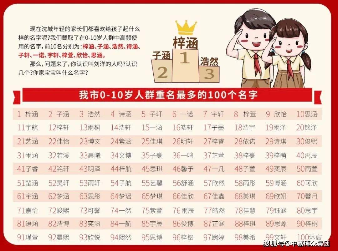 沈阳面积和人口_辽沈生活圈沈阳公布一组最新数据!包括常住人口数量、人均住