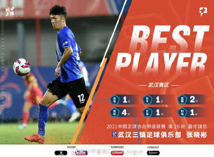中甲第26轮武汉赛区最佳球员:武汉三镇张晓彬!