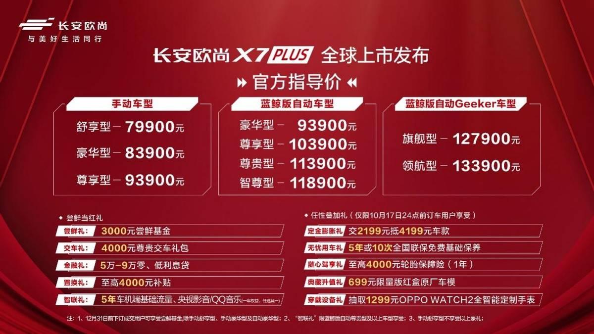 长安欧尚X7PLUS正式上市!7.99-13.39万元,还享3000元尝鲜基金ta2
