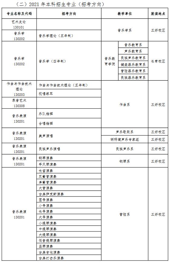 沈阳音乐学院2022报考攻略(附近年录取线)