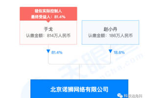 """蘑菇街陳琪退出女性社群""""IDS大眼睛""""投資,曾持股25.7%"""
