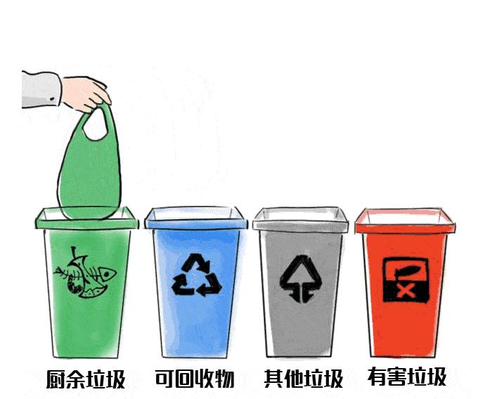 在线回收服务APP开发解决家居垃圾处理问题